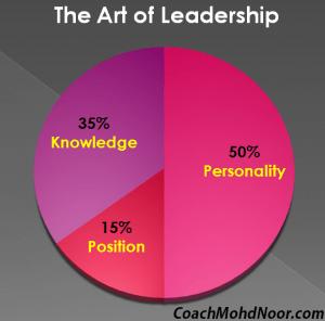 Laws of Leadership, John C Maxwell, Hukum Kepimpinan