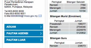 statistik bilangan pelajar, murid, sekolah 2014 kementerian pendidikan malaysia