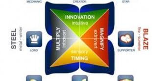 kategori-usahawan