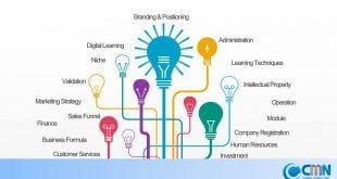 usahawan tuisyen pendidikan
